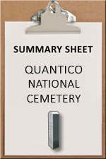 SUMMARY SHEET - Quantico
