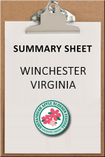 SUMMARY SHEET - WinchesterVA