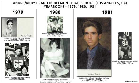 prado-yearbooks