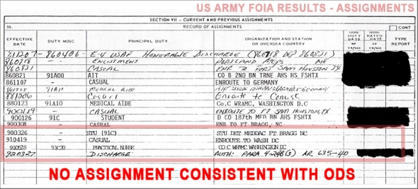 fritch - us army assignments