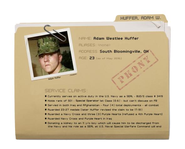 Huffer - Dossier2