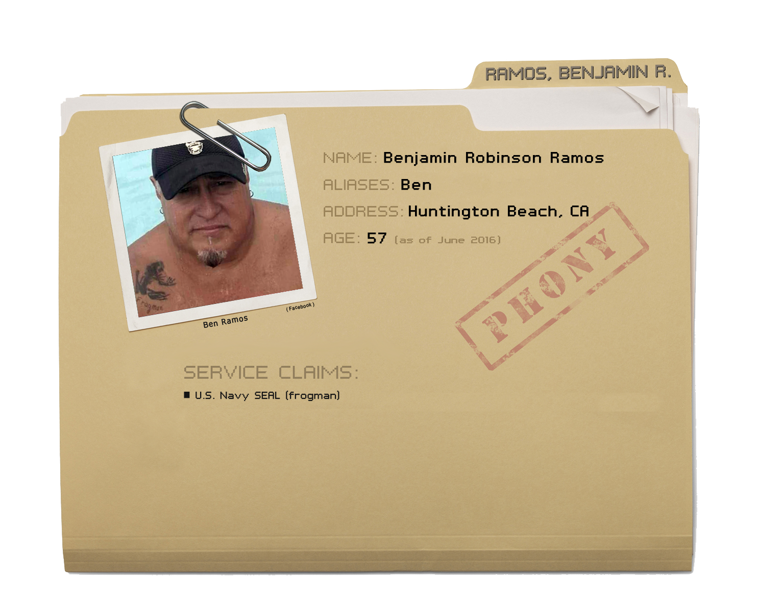 Benjamin Robinson Ramos Us Navy Seal Frogman Blog Of Shame