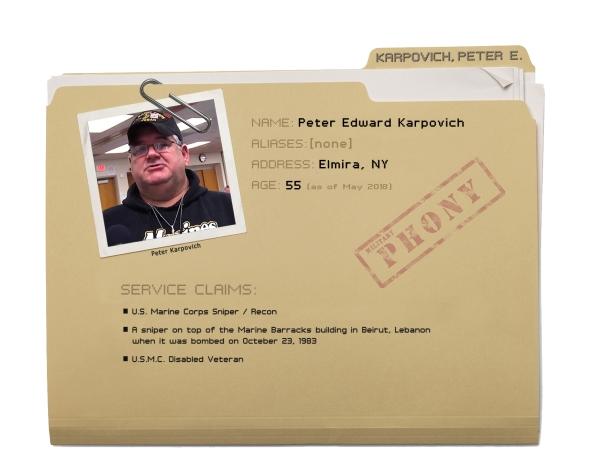 Karpovich - Folder