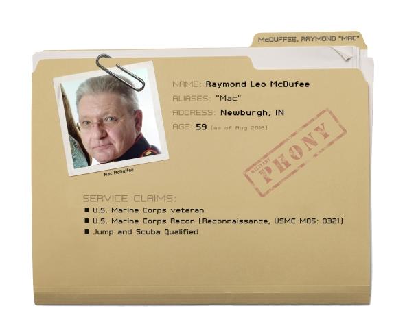 McDuffee - Dossier