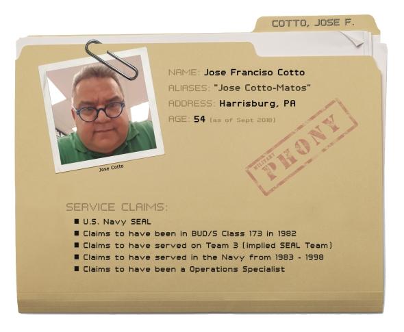 Cotto - Dossier